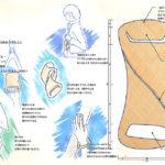 Hand cushioning Material